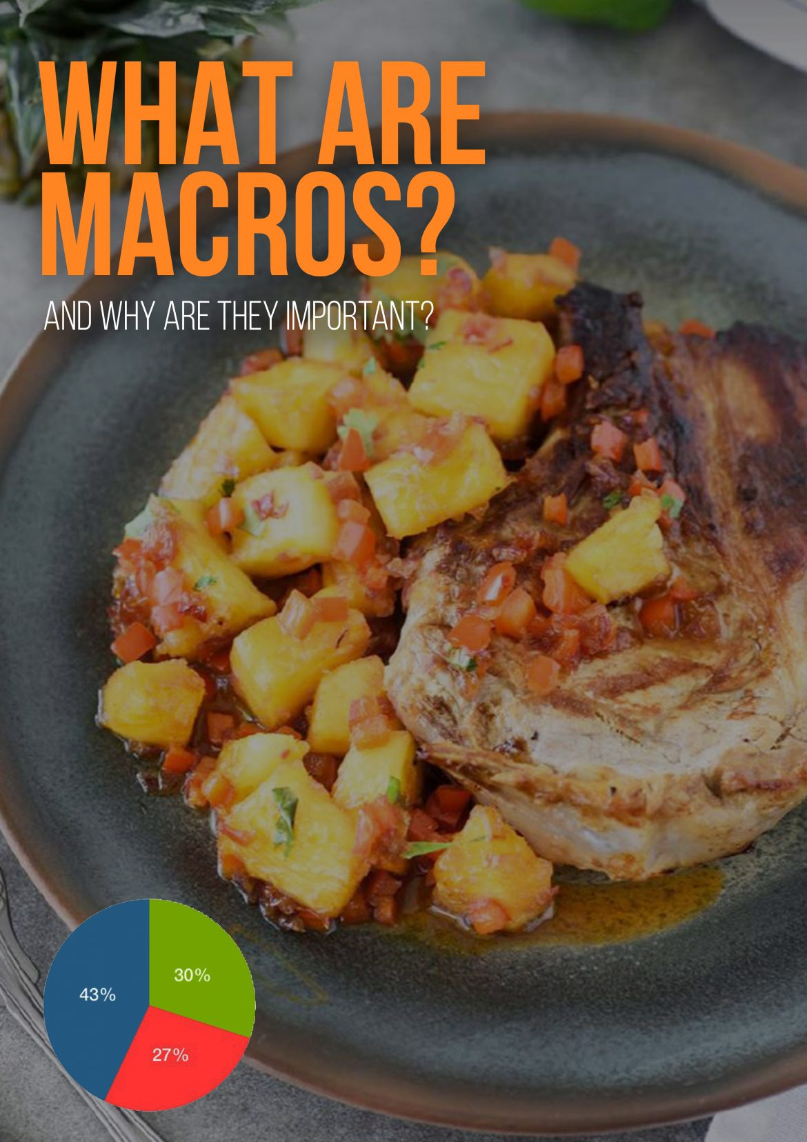 What are Macros?
